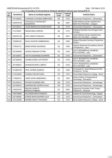 MSBTE/D40/Scholarship/2012-13/1574 Date : 12th March 2013 1 of 6