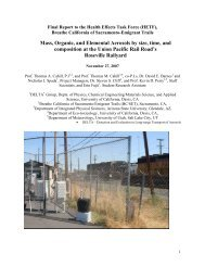 Air Quality at Roseville Railyard Poses Cancer Risk : Recent Study ...
