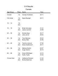5K Results 2010.xlr - Northland Runner