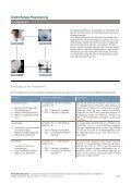hypo-prognosen-de - peersuna - Seite 2