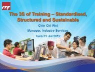 The 3S of Training – Standardised, Structured and Sustainable