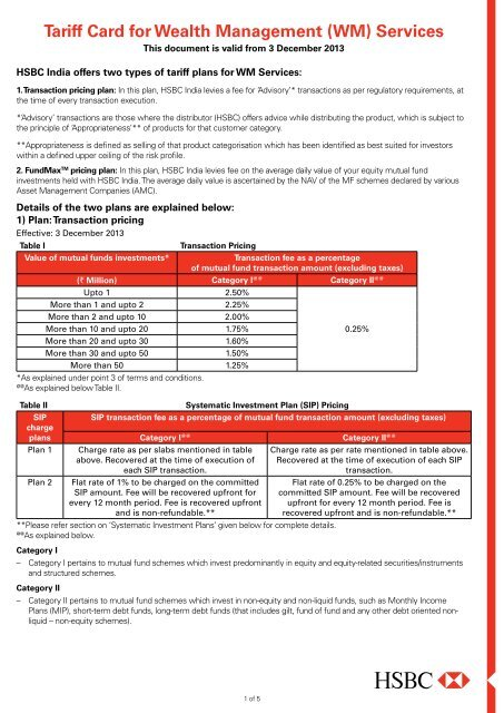 Mutual Fund tariff plans - HSBC