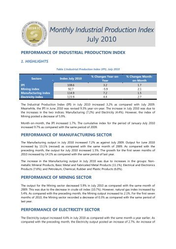 Monthly Industrial Production Index July 2010