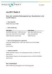ma 2011 Radio II - radioxpert