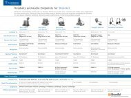 Headsets and Audio Endpoints for Shoretel
