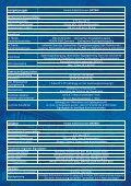 Loopmanager & Isolator - tetronik-kt - Seite 2