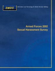 Armed Forces 2002 Sexual Harassment Survey - United States ...