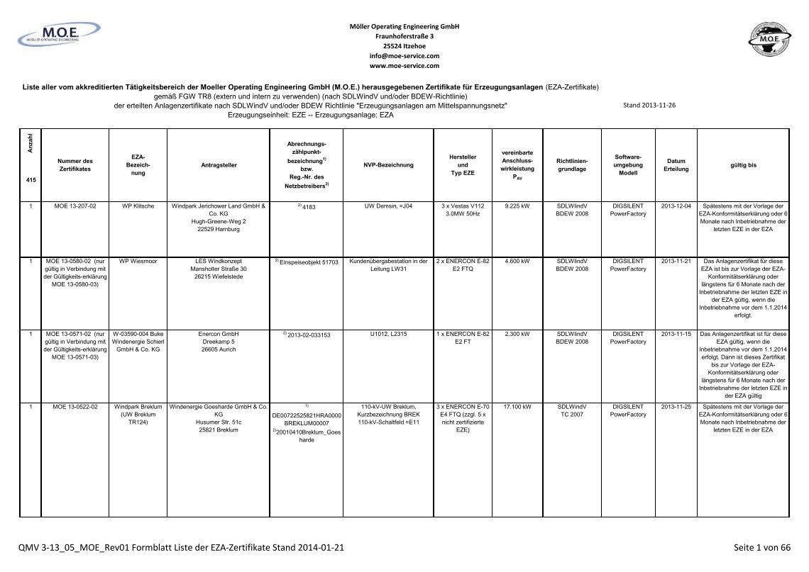 Outstanding Mitarbeiter Des Monats Zertifikatvorlage Freie ...