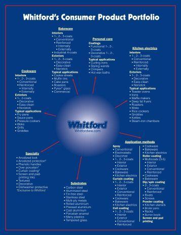 Whitford's Consumer Product Portfolio