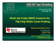 Contacts for Flip Chip Wafer Level Probing - Semiconductor Wafer ...