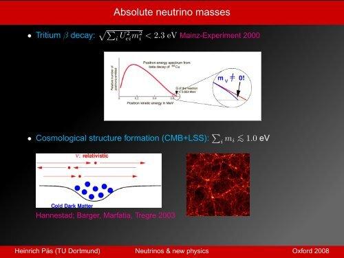 Probing physics beyond the Standard Model with ... - TU Dortmund