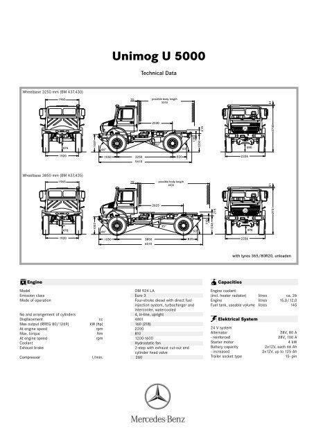 Unimog U 5000 - Mercedes-Benz UK on