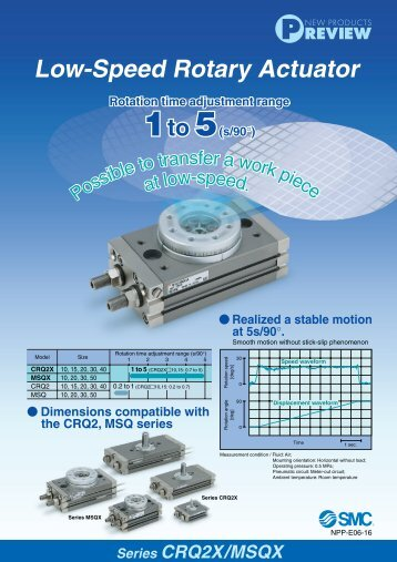 NPP-E06-16/Low-Speed Rotary Actuator - SMC Pneumatics Australia