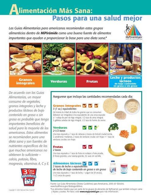 Alimentación Más Sana: Pasos Para Una Salud Mejor
