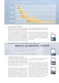 REIBUNGSLOSE LEISTUNG - MAHLE Industry - Filtration - Seite 5