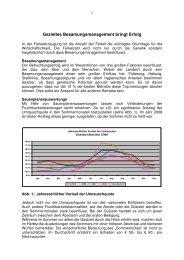 Ganzer Artikel als pdf... - Schweinebesamung Gleisdorf