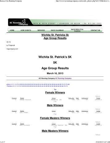 Results - Run Wichita