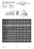 DT comparative (DT2) - MTA - Seite 4