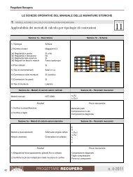 7. modellazione e calcolo di costruzioni in muratura - Edilio