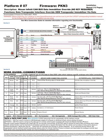 platform 07 firmware pkn3 audiovox tech services?quality\=85 audiovox wiring tech audiovox prestige aps2k4 wiring diagram techservices audiovox car wiring at alyssarenee.co