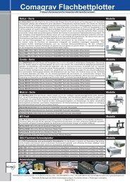 Notus / Zonda / Mistral / MT Profi - Serie - TECHNOPLOT GmbH