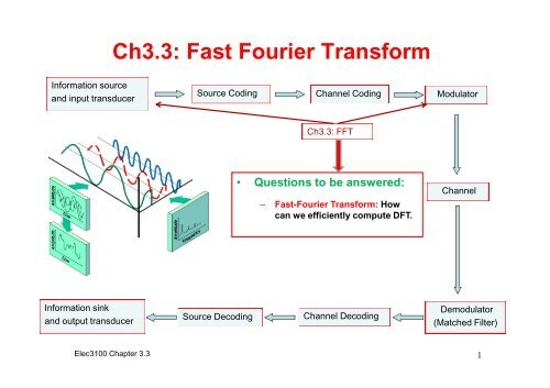 Ch3.3: Fast Fourier Transform
