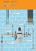 Das Armaturen-System der Hauswasserzentrale - R. Nussbaum AG - Seite 2