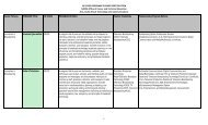 Program Information Chart - State of New Jersey