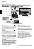RV55* DIGITAL Series - Toshiba-OM.net - Page 7