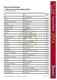 Bib Gourmand Deutschland 2014 - Nikos Wein-und Gourmetwelten