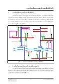 Download คู่มือการเรียกชื่อระบบส่งน้ำ in PDF - FlipBookSoft - Page 5