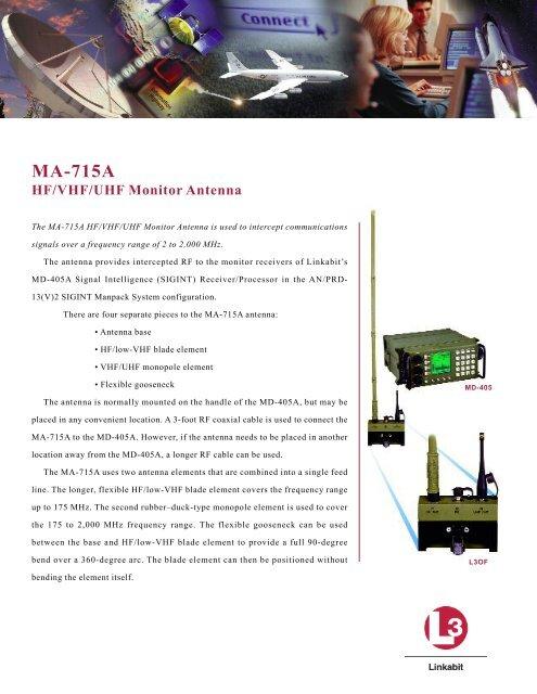 MA-715A HF/VHF/UHF Monitor Antenna - L-3 Communications
