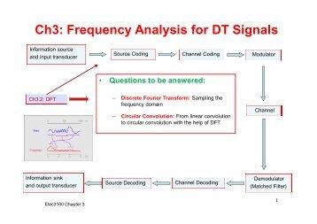Ch3.2 Discrete Fourier Transform