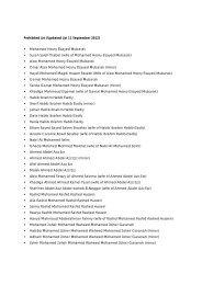 Prohibited List (Updated List 11 September 2012) Mohamed Hosny ...