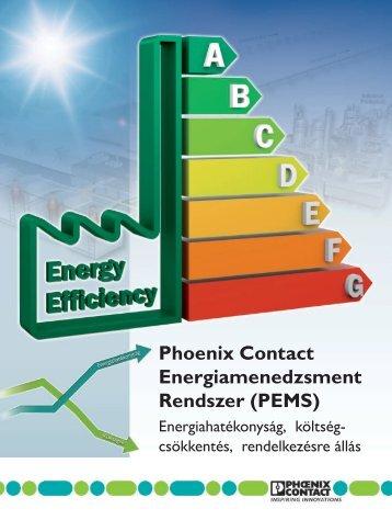 Phoenix Contact Energiamenedzsment Rendszer (PEMS)