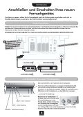 Deutsch - Schuss Home Electronic - Seite 6