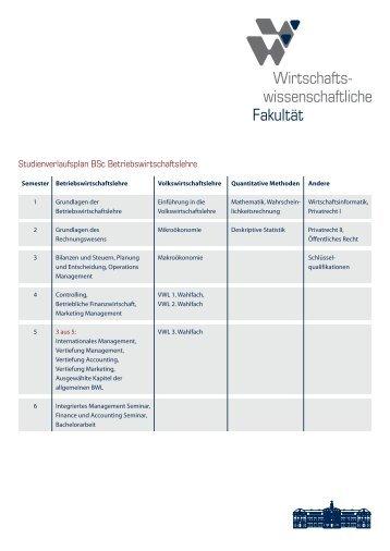 Studienverlaufsplan BSc Betriebswirtschaftslehre