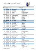 Kompletter Spielplan der Kreisliga A Arnsberg als pdf-Dokument - Seite 2