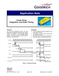 Linear Array Integration and Video Timing - Sensors Unlimited