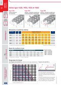 UNIFLEX Advanced - PEI-FRANCE.com - Page 5