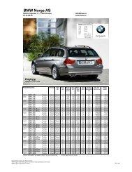 E91 - 3-serie Touring 03.2009 PDF grunnlag - BMW