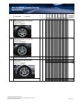 E91 - 3-serie Touring 03.2009 PDF grunnlag - BMW - Page 5