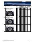 E91 - 3-serie Touring 03.2009 PDF grunnlag - BMW - Page 6