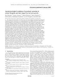 Agrometeorological conditions of grassland vegetation in central ...