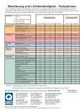 LW-6000 - Eine Übersicht über Testverfahren - Q-Lab - Seite 6