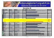 Hersteller M - Bedienungsanleitung - WB4.DE