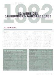 Bordeaux 1982 - Schweizerische Weinzeitung
