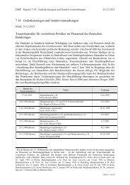 07_18_Gedenksitzungen und Sonderveranstaltungen - Deutscher ...