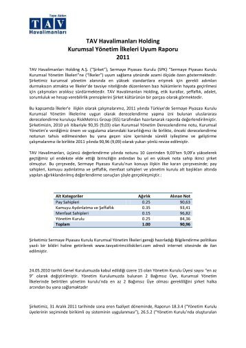 PDF dökümanını indir - Tav Yatırımcı İlişkileri