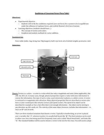 force table lab report Lab report covering the topics of forces and equilibrium.